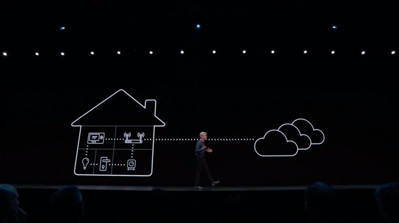Apple estende il supporto di HomeKit a router e videocamere di sorveglianza 1