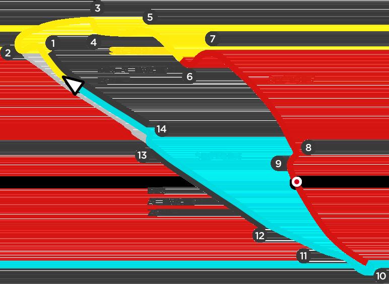 Come vedere il GP di Formula 1 del Canada 2019 in Streaming e TV 1