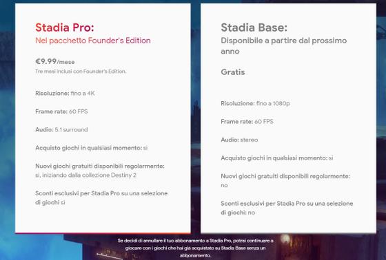 Google Stadia non ha più segreti: 9,99 euro al mese e disponibilità iniziale anche in Italia 2