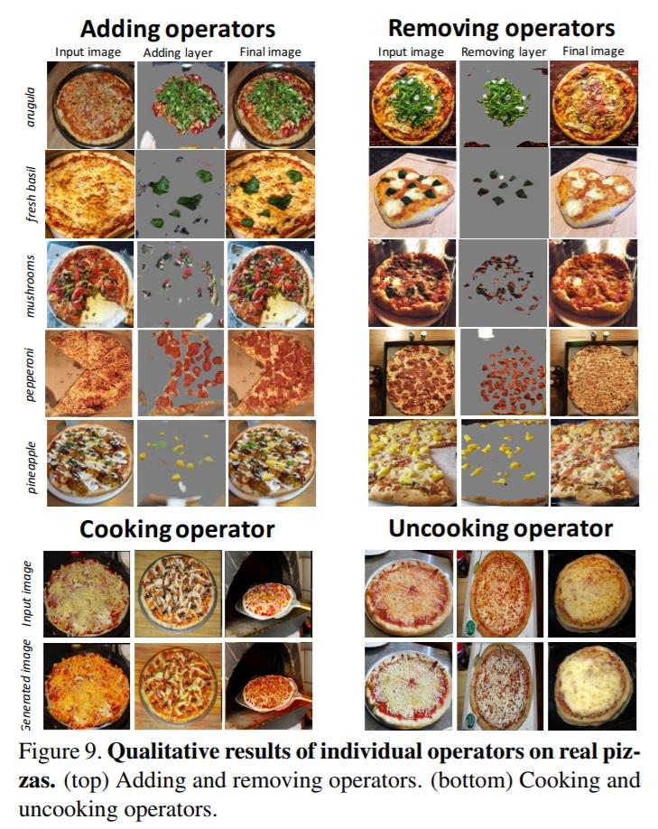 Una nuova IA sa come verrà una pizza ancor prima che venga cotta 1