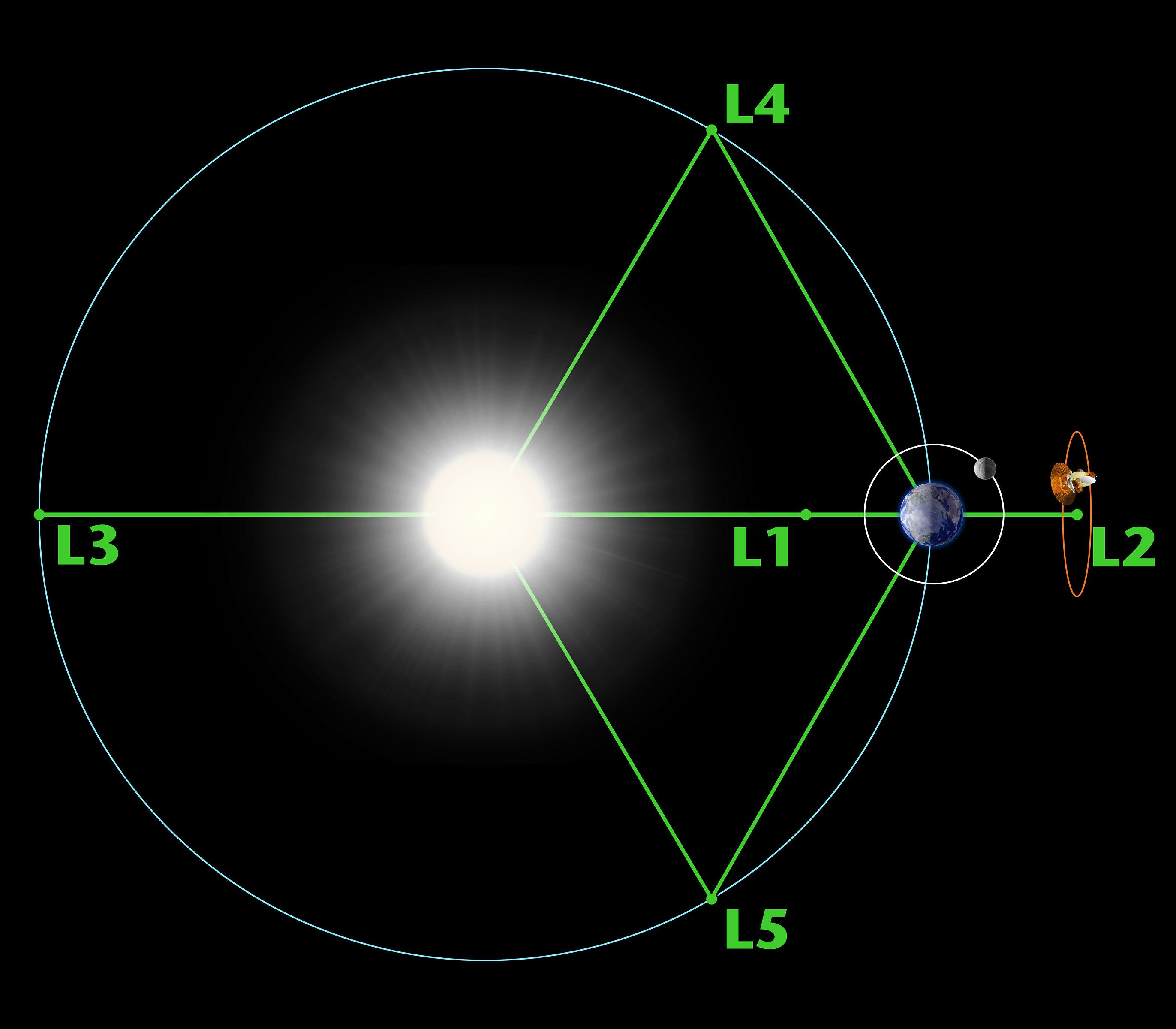 L'ESA sta costruendo una sonda da lanciare su una cometa del Sistema Solare 1