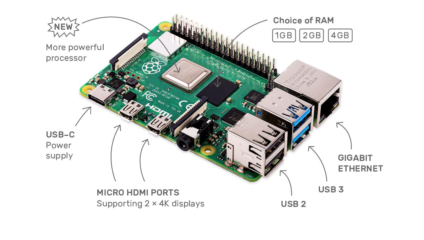 Raspberry Pi 4 ufficiale: specifiche, prezzi e disponibilità 1