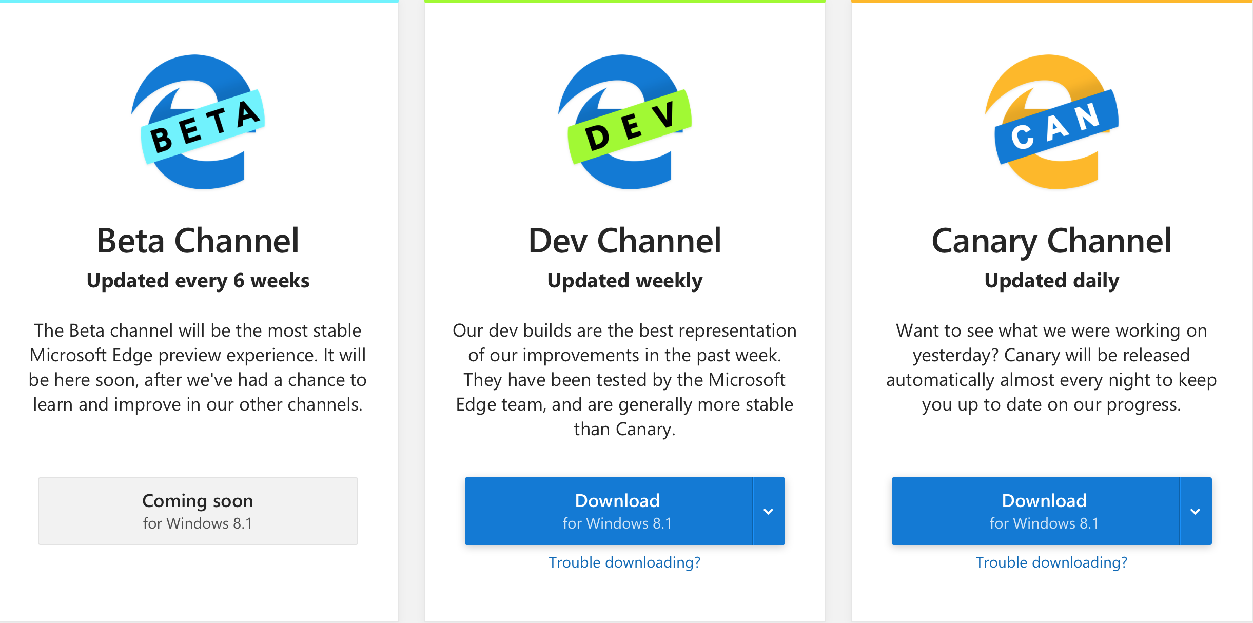 Microsoft Edge Chromium disponibile in versione Dev su Windows 7 e Windows 8.1 1