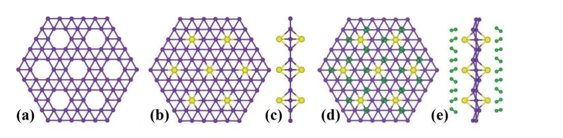 Altro che grafene, potrebbe essere il borofene la vera rivoluzione nell'elettronica 1
