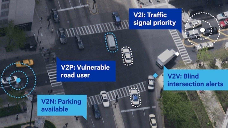 La UE abbraccia il C-V2X (5G) e scarta il Wi-Fi come standard di comunicazione delle auto del futuro 1