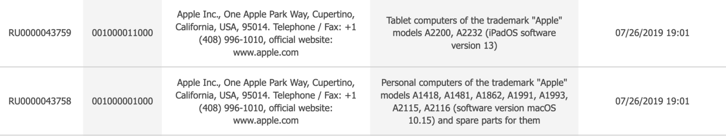Due nuovi iPad certificati dalla EEC 1