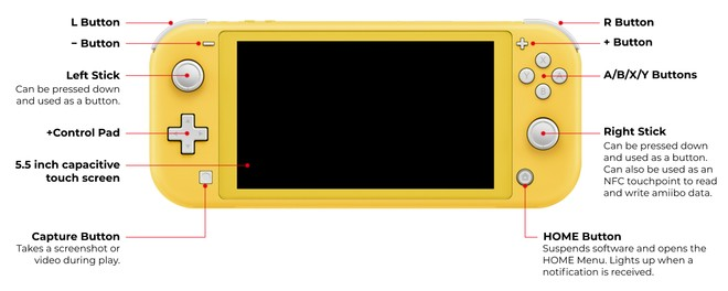 Nintendo Switch Lite specifiche