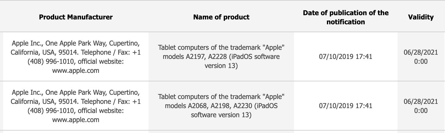 Le probabili 5 versioni di iPad 10.2 con iPadOS sono state certificate dalla EEC 1