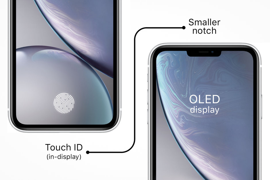 iPhone con Touch ID sotto il display