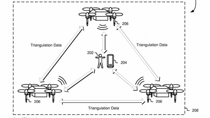 Amazon Prime Air droni riconoscimento facciale