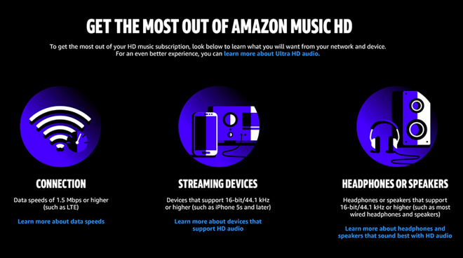 Amazon Music HD è il servizio di streaming lossless per audiofili 1