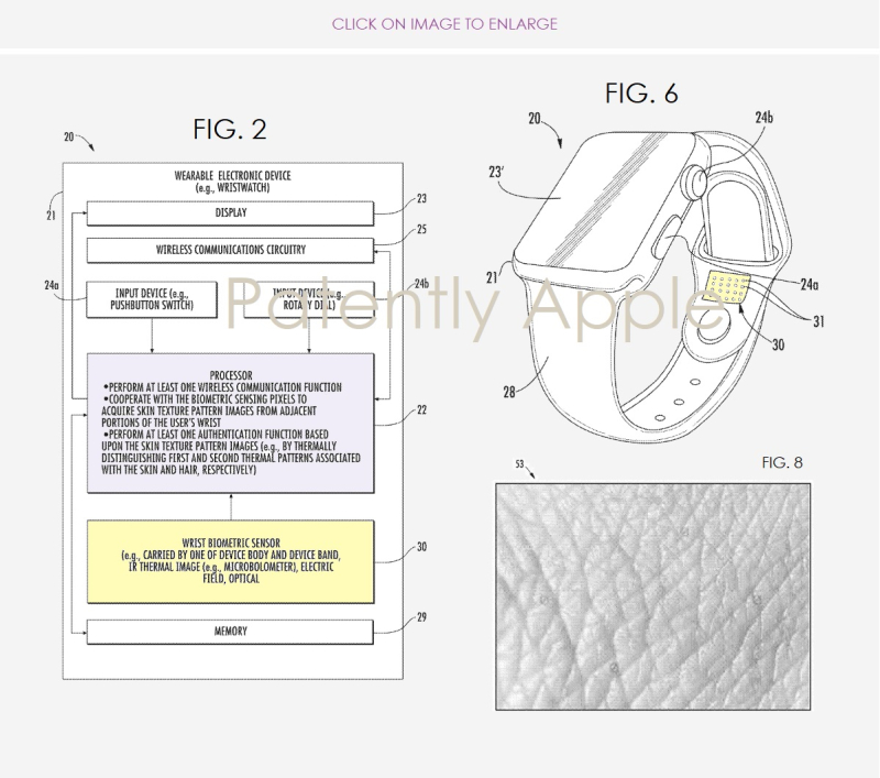 Apple: spuntano 3 brevetti di cinturini smart per Apple Watch 1