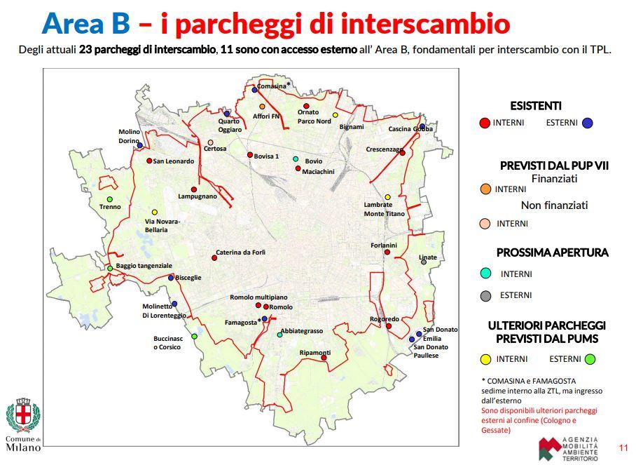 parcheggi Area B Milano