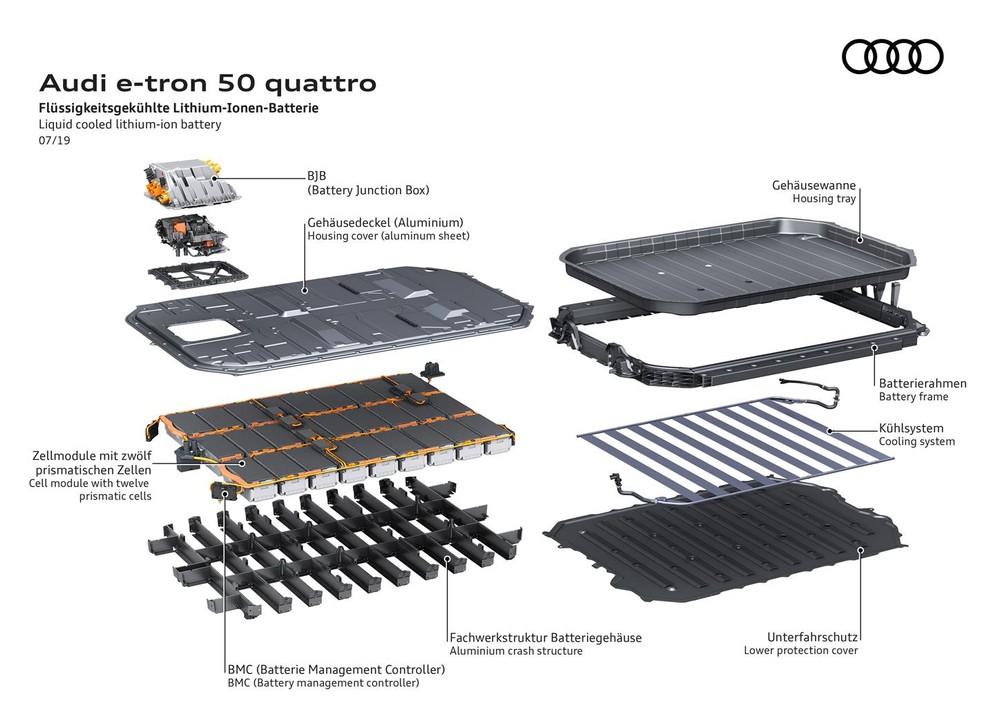 Batterie usate: dai monopattini alle auto elettriche, come si recuperano e riutilizzano gli accumulatori 4