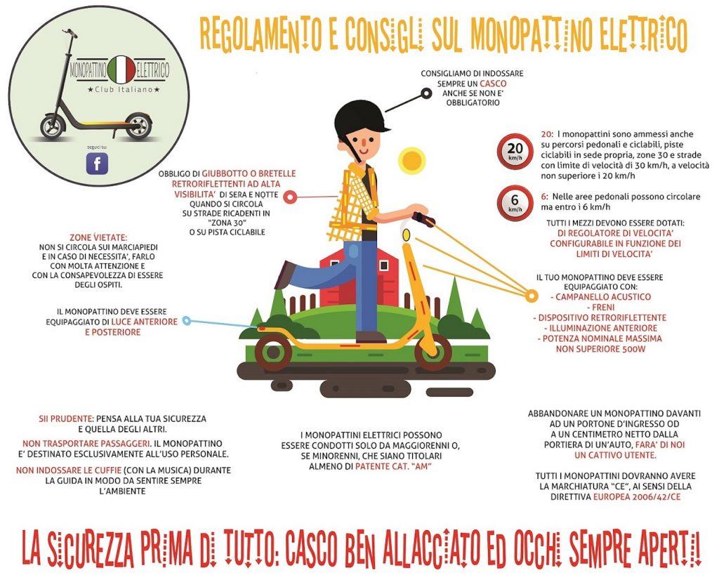 infogramma-monopattini-elettrici
