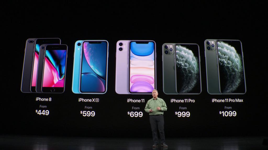 iPhone 11 Pro Max price