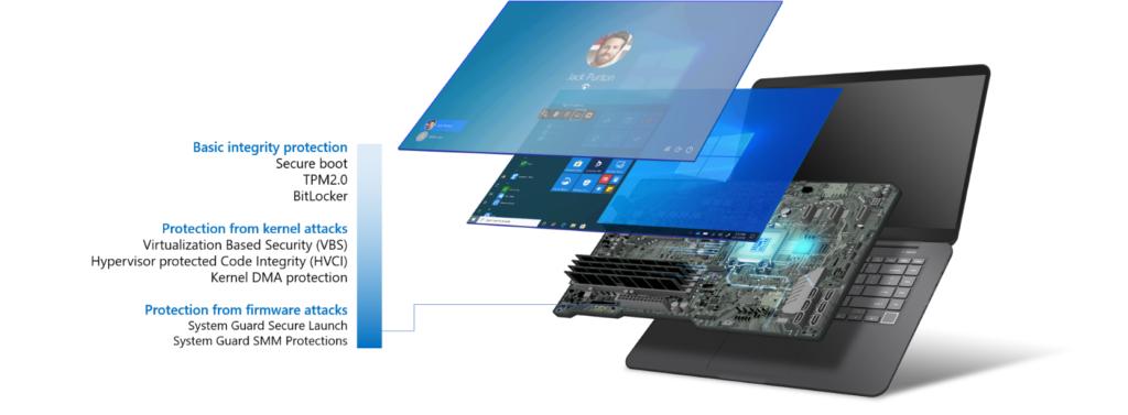 Microsoft Secured-Core PC