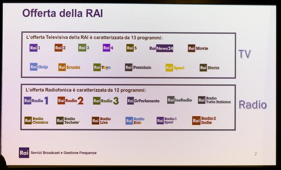 DVB-T2 offerta Rai
