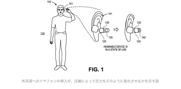 Un brevetto Apple mostra Airpods in grado di riconoscere se sono indossate 2