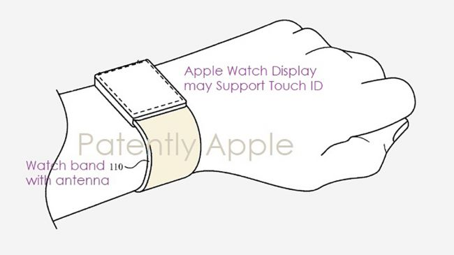 Touch ID su Apple Watch
