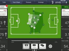 Serie A Football Virtual Coach