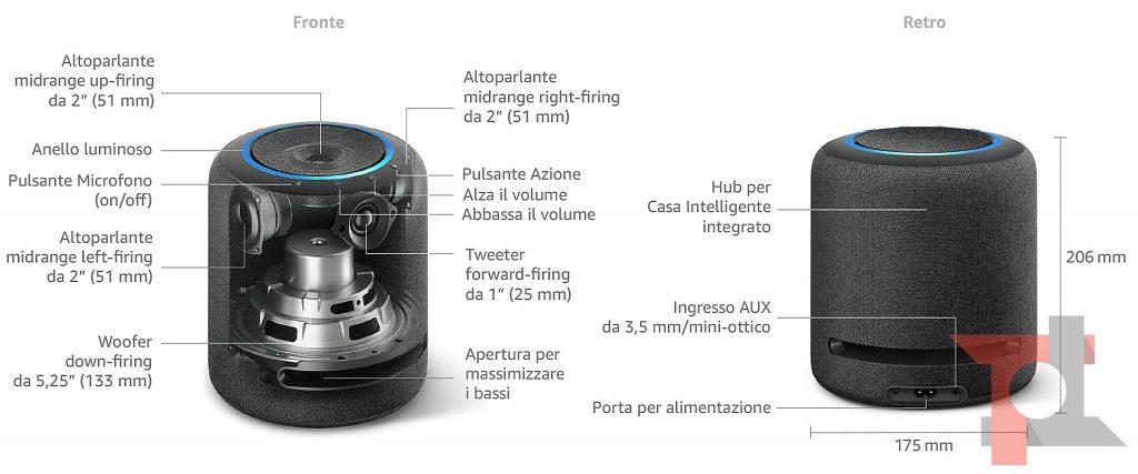 Recensione Amazon Echo Studio: note ad alto tasso di soddisfazione 3