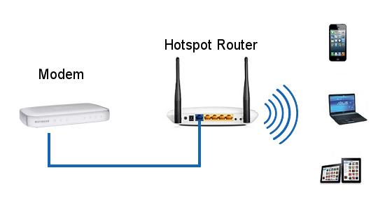 Migliori modem router WiFi | Dicembre 2019 1