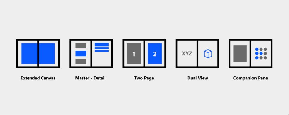 Ecco come funzionerà l'interfaccia Android di Surface Duo