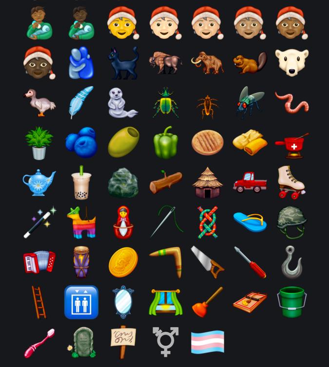 Scopriamo le 117 nuove emoji che arriveranno ovunque nel 2020 2