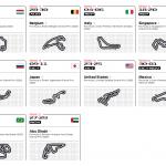 Diamo il benvenuto alla Ferrari SF1000: obiettivo mondiale di Formula 1 2020 5