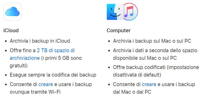 Come effettuare il backup dei dati su iPhone e iPad