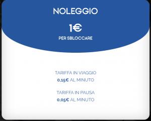 Bit mobility costo noleggio monopattino elettrico Milano