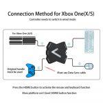 Con questo adattatore potete collegare mouse e tastiere alla vostra console 4