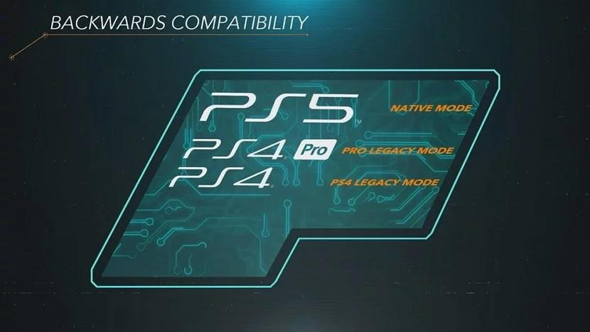 PS5 retrocompatibilità PS4