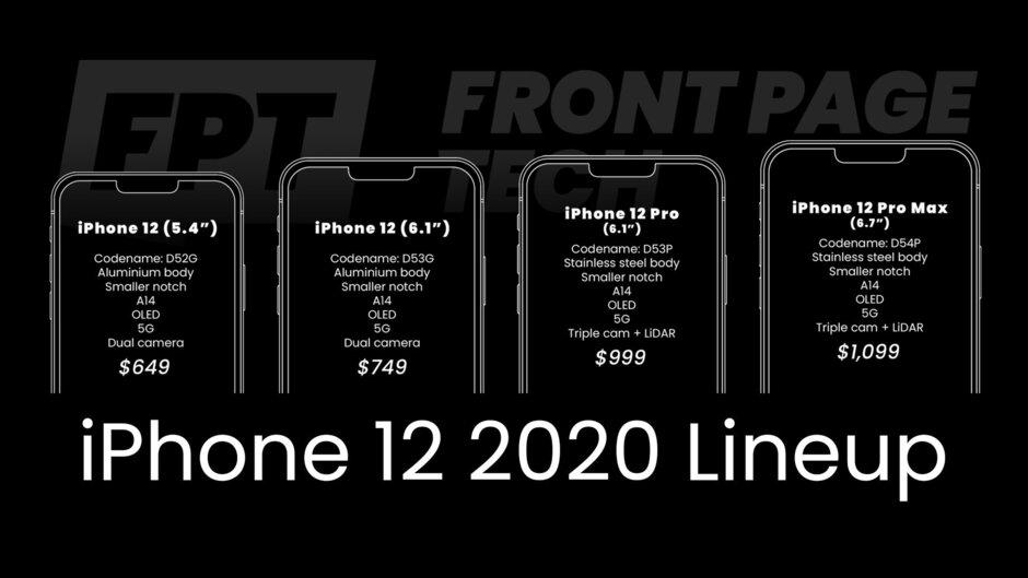 prezzi gamma iPhone 12