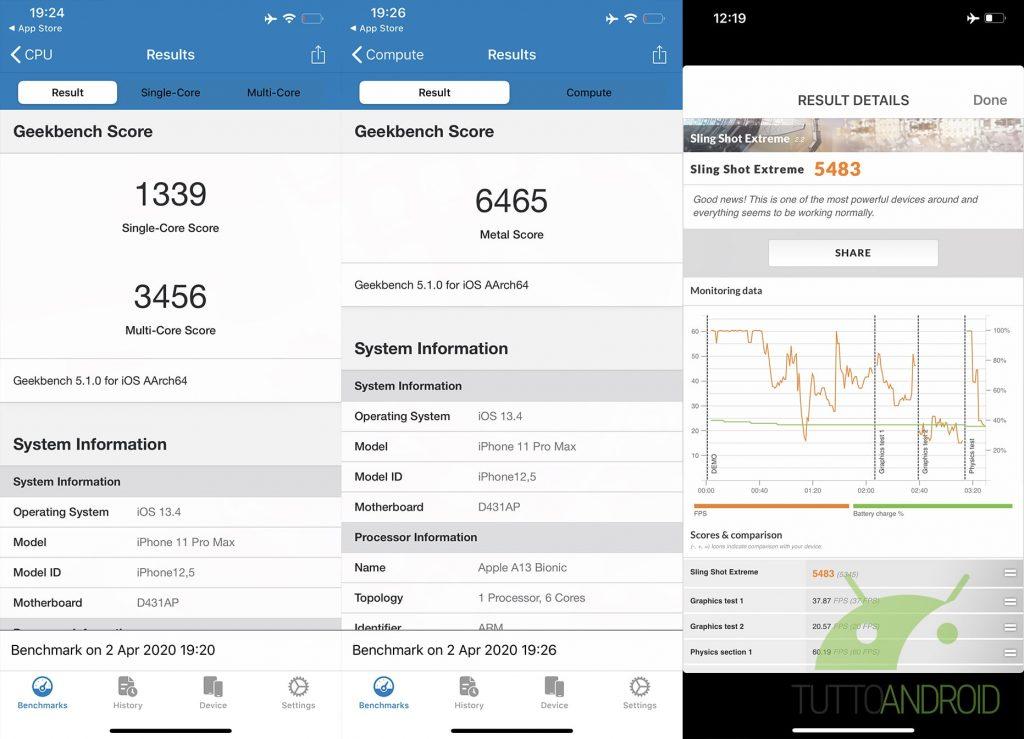 Benchmark iPhone 11 Pro Max