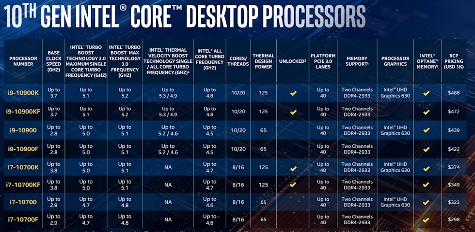 intel core i9-10900k specifiche