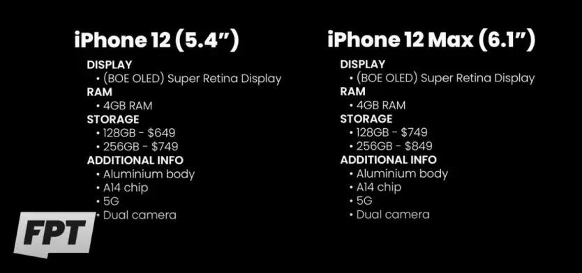 apple airpods studio iphone 12 specifiche impostazioni leak
