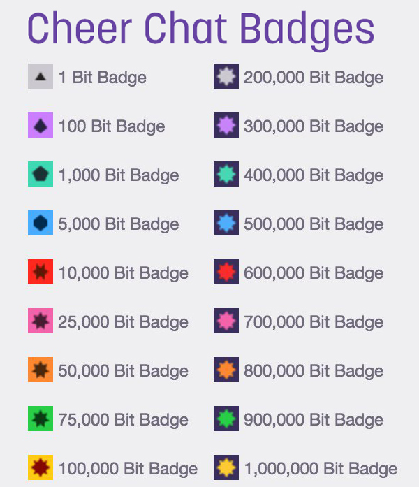 chat badges twitch