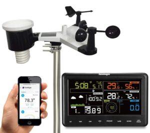 Sainlogic Weather Station