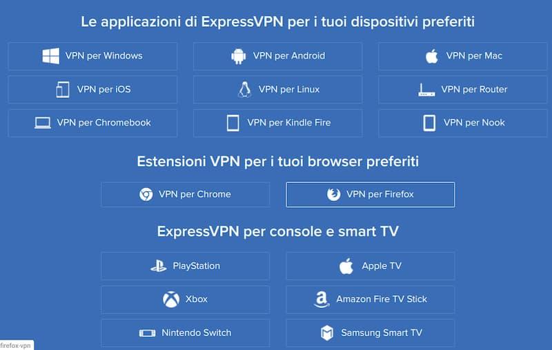 Piattaforme supportate da ExpressVPN