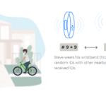 Bluetooth SIG notifiche di esposizione al COVID-19 wearable