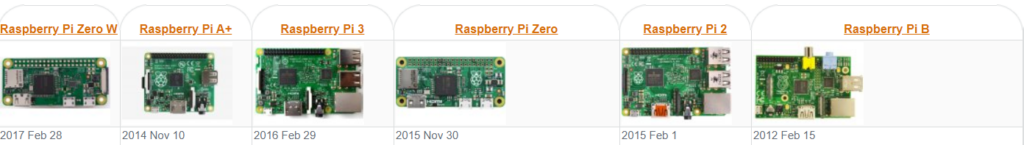 raspberry Pi models 2