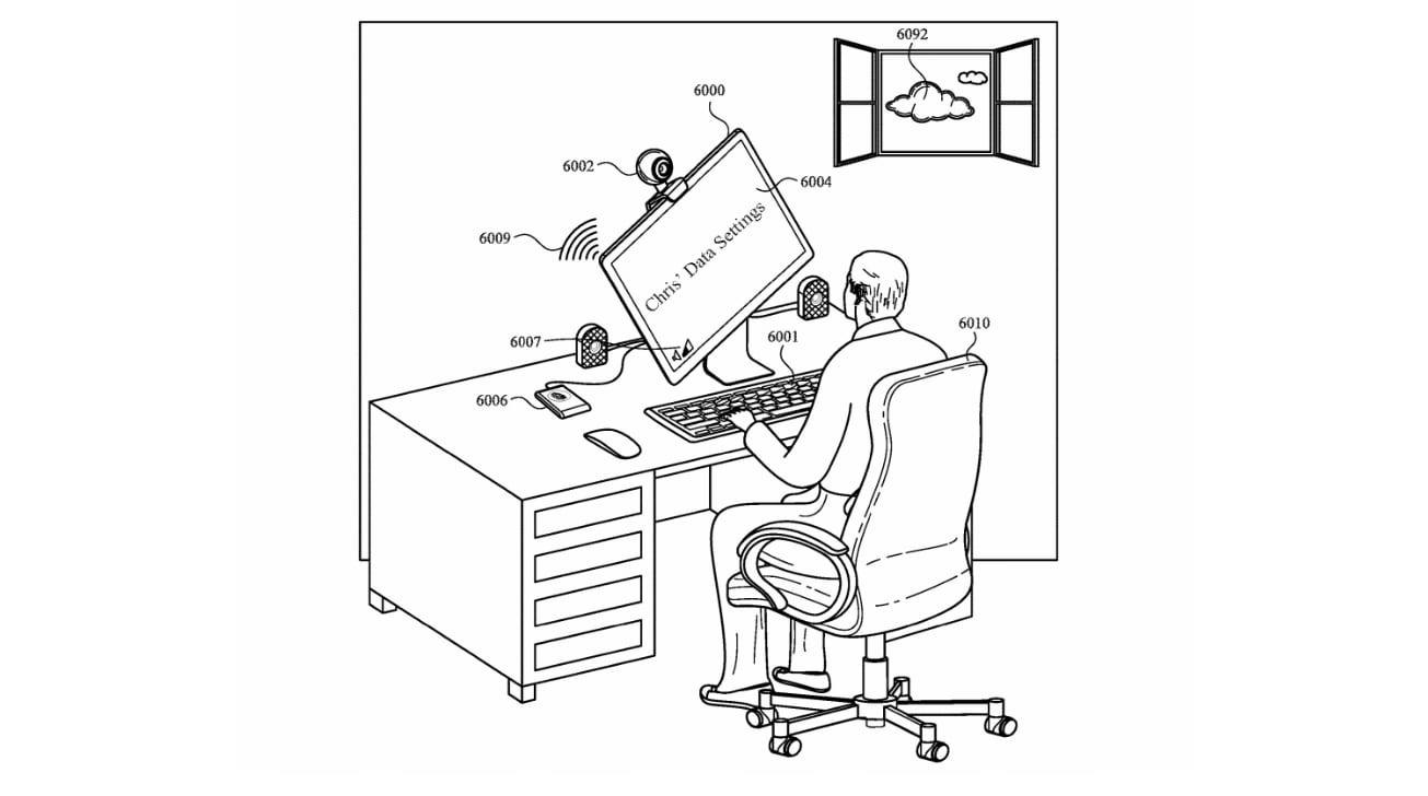apple imac rotante brevetto