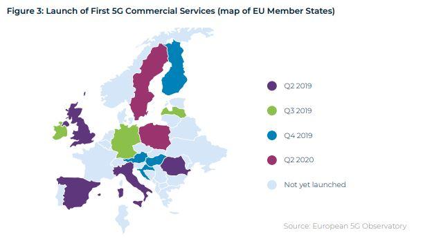 5g sviluppo europa novità