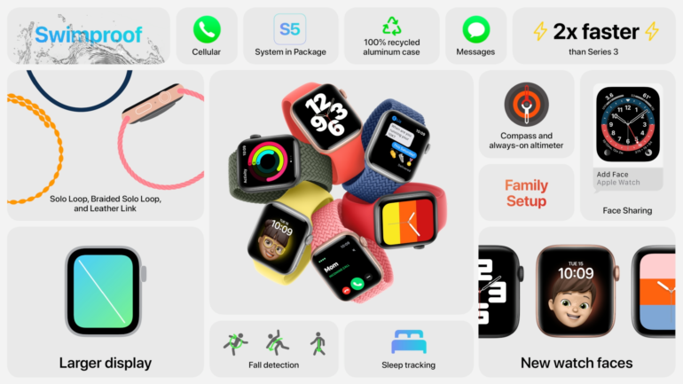 """Apple Watch SE ufficiale: molte funzionalità ad un prezzo """"piccolo"""" 1"""