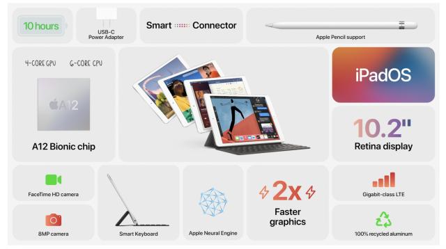 Apple presenta il nuovo iPad di ottava generazione con chip A12 1
