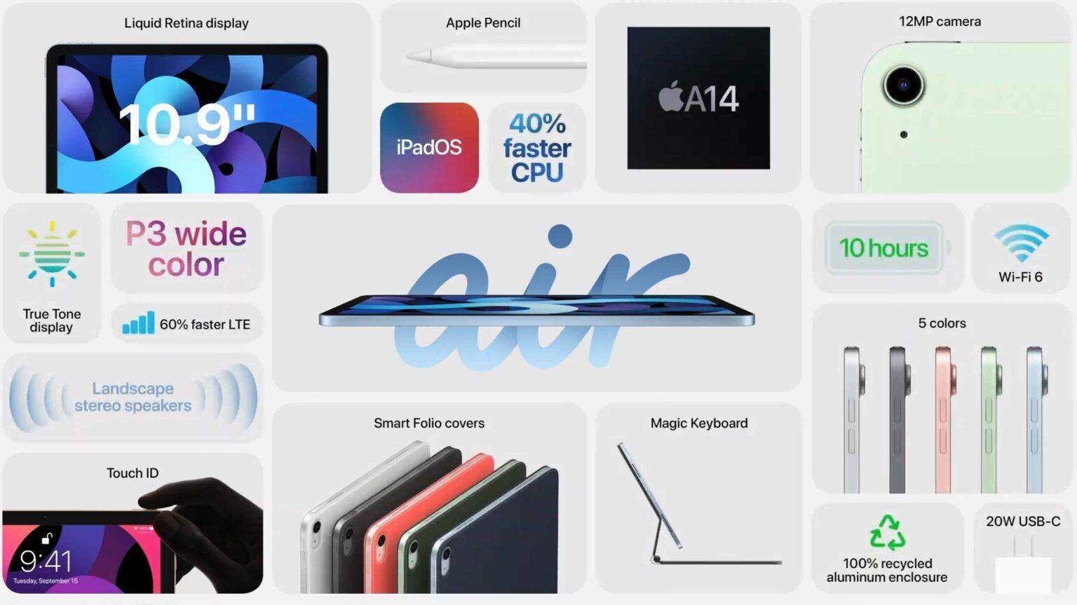 Apple presenta il nuovo iPad Air, con A14 Bionic e connettore USB Type-C 1