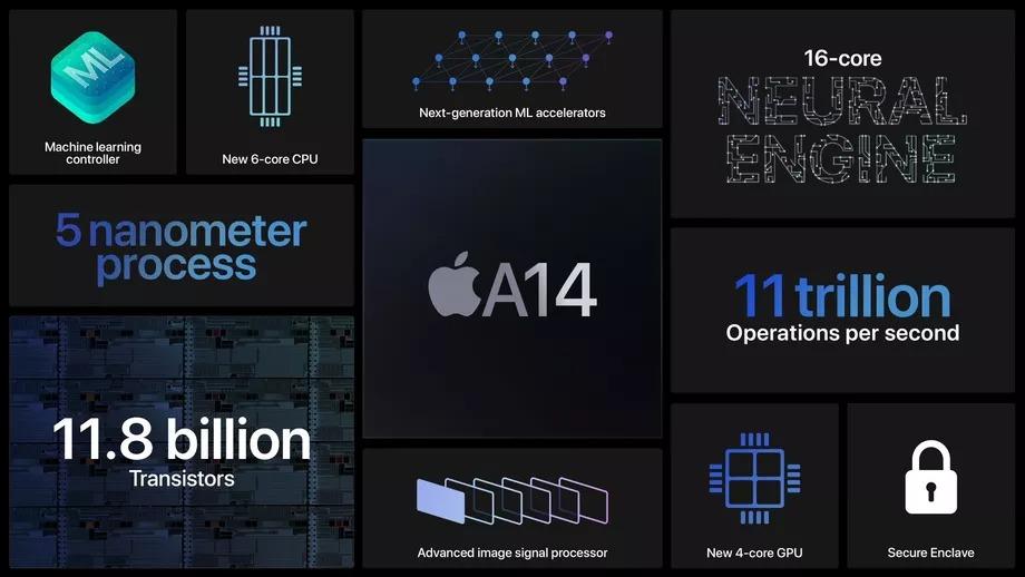 Apple presenta il nuovo iPad Air, con A14 Bionic e connettore USB Type-C 2