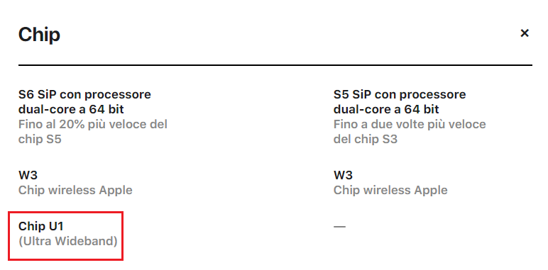 ipad vendite apple watch series 6 u1 chip evento